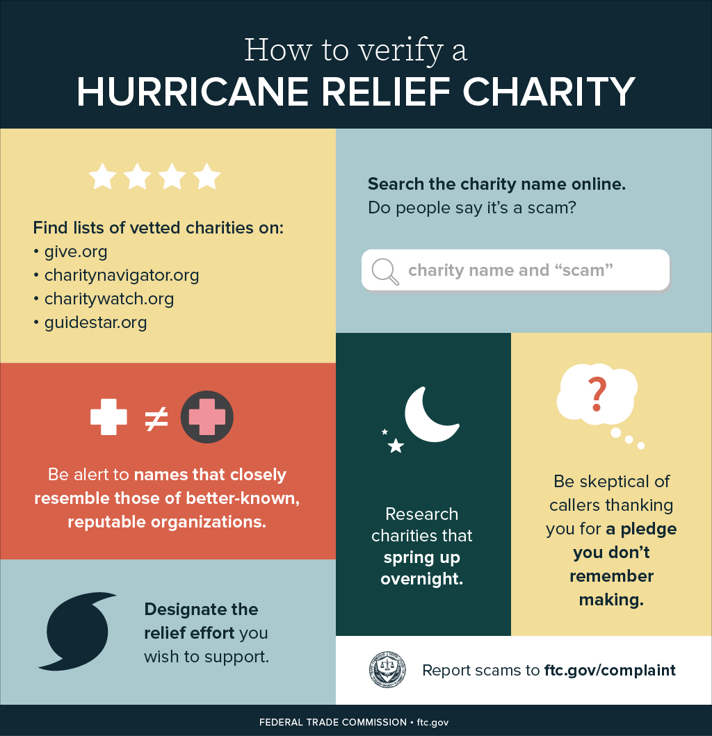 How to verify a Hurricane Relief Charity